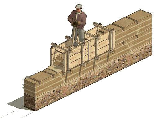 construcción de una pared de tapìal